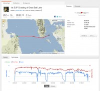 Here is GPS upload to Strava.com.